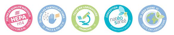 Les garanties NatéoSanté : des filtres de qualité médicale, élimination des particules fines, des purificateurs d'air testés en laboratoire...